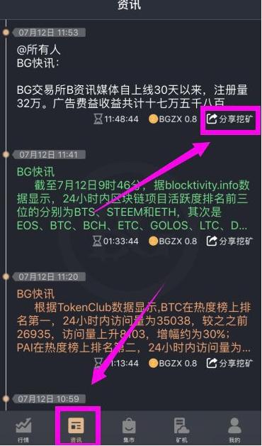 BG区块链资产交易平台app:0撸不投资,随时卖出变现,每天破0,三级收益! 第3张