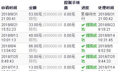 挂机赚钱哪个靠谱?这个挂机赚钱平台已经提现了122.04元 第3张