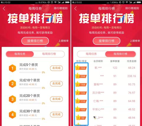哪个app最容易赚钱?赚钱APP这个比较好,一天50元so easy 第2张