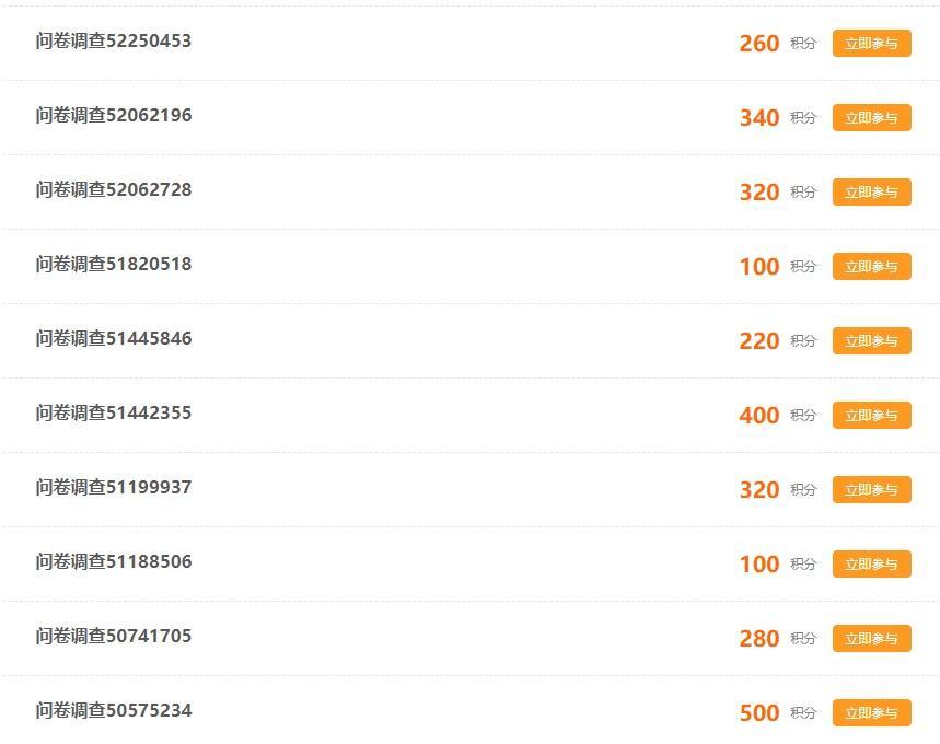 收奖网问卷调查最赚钱的平台?一天赚100元非常简单 第4张